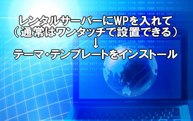 賢威html版とWP版