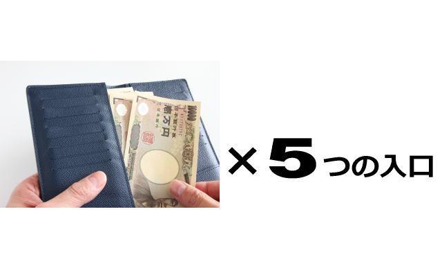 5つの財布の入口イメージ画像