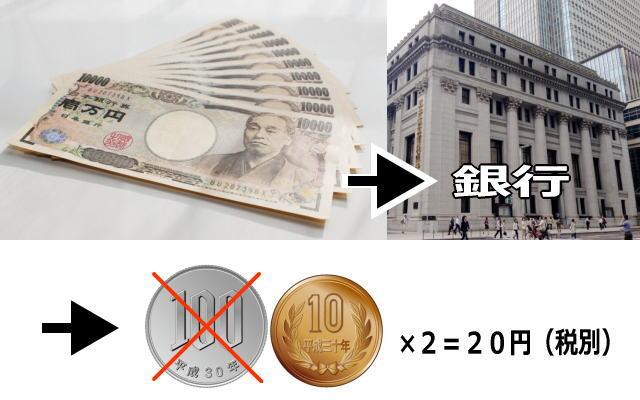 預金金利イメージ画像