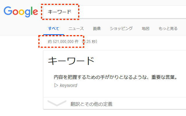 キーワードという単語の検索結果イメージ画像