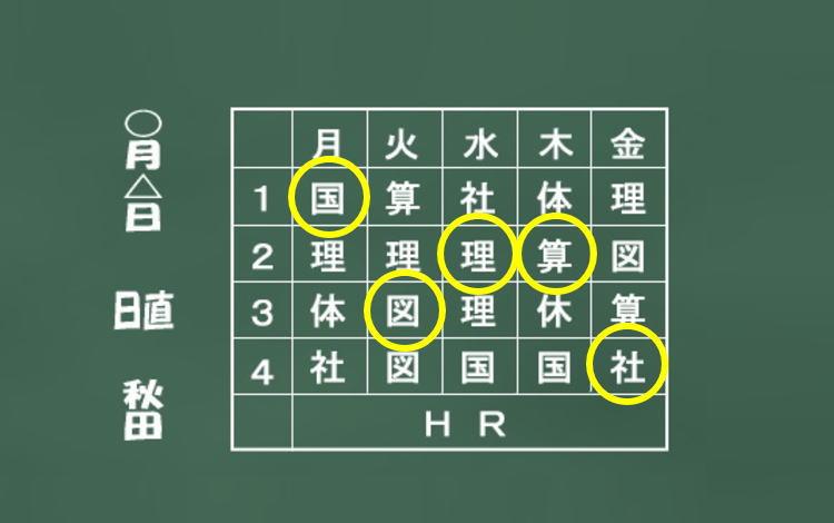 アフィリエイト入門・国語・算数・理科・社会・図工イメージ画像
