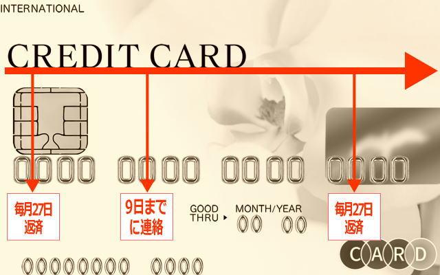 楽天カードの繰上完済イメージ画像