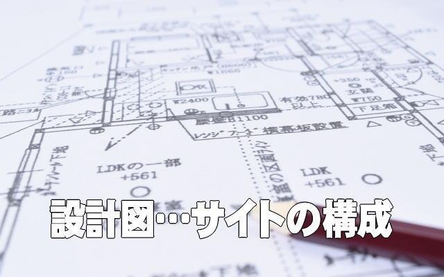 サイト構成・記事構成のイメージ画像