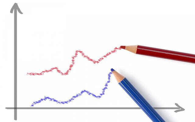 合格率折れ線グラフイメージ画像